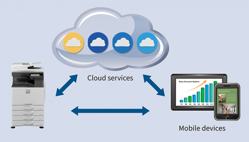 Link to Public Cloud and Mobile Printing Services