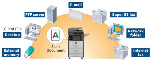 Large Paper Capacity